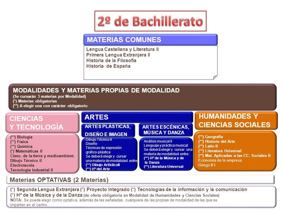 2º de Bachillerato MATERIAS COMUNES ARTES HUMANIDADES Y CIENCIAS