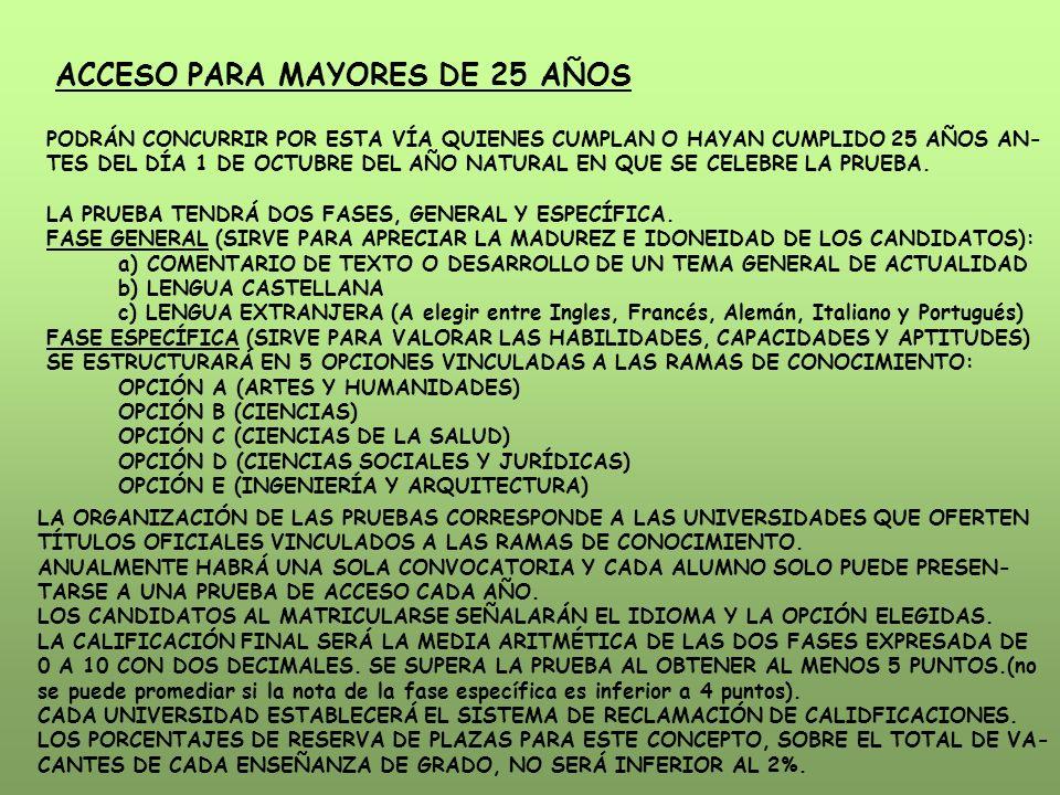 ACCESO PARA MAYORES DE 25 AÑOS