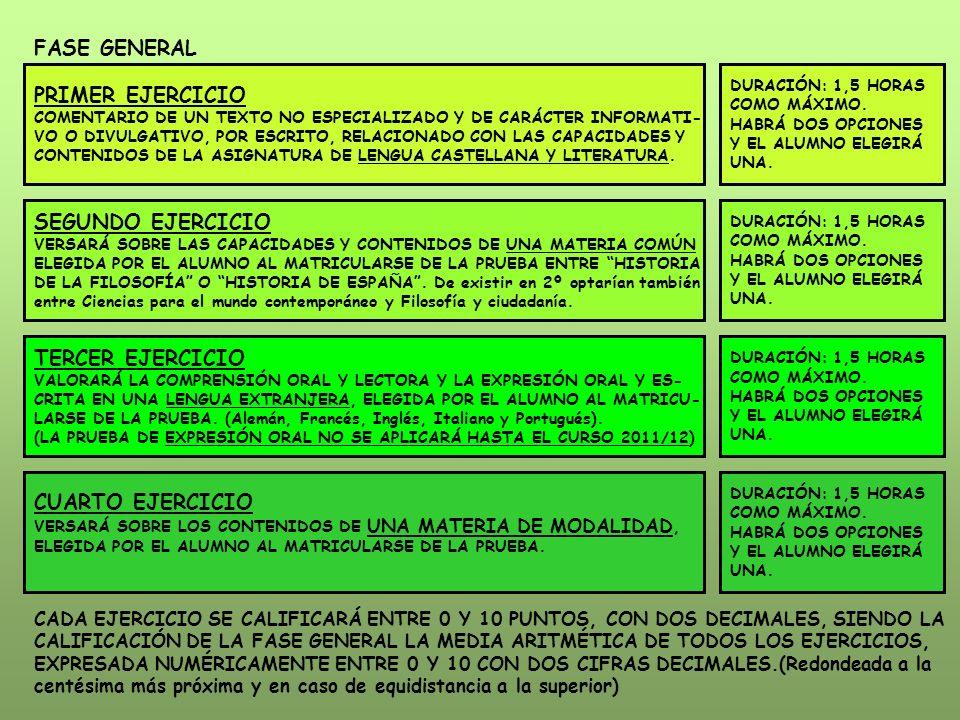 FASE GENERAL PRIMER EJERCICIO SEGUNDO EJERCICIO TERCER EJERCICIO