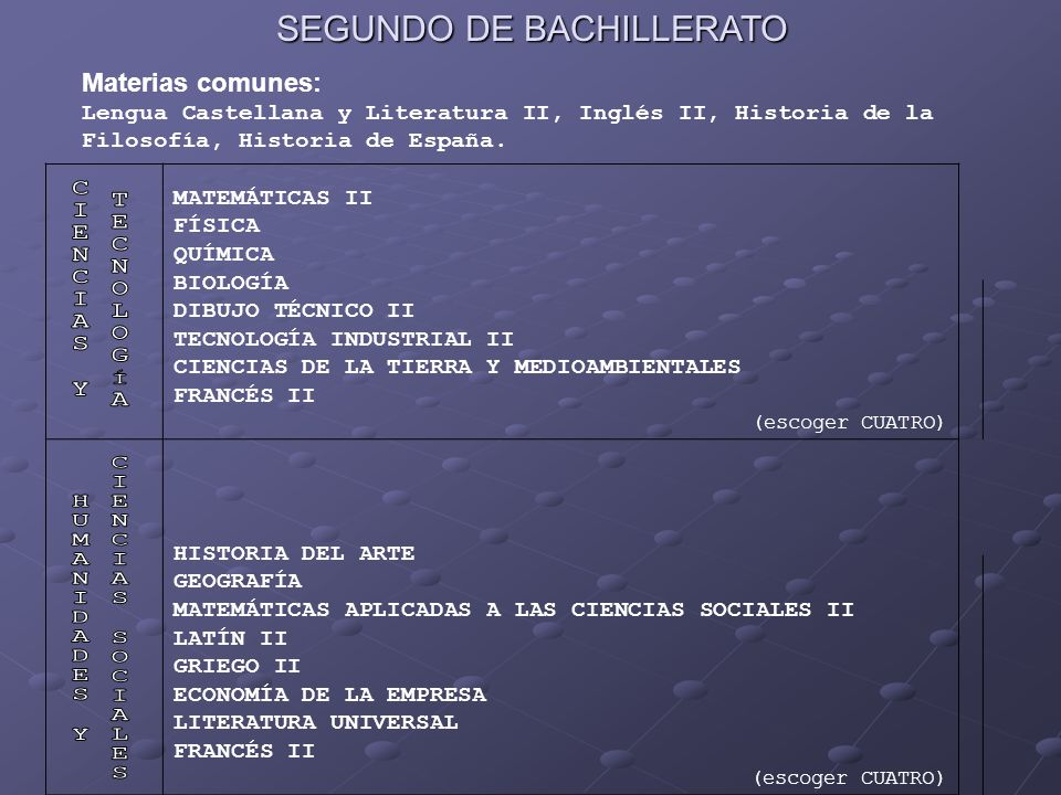 SEGUNDO DE BACHILLERATO