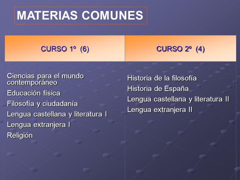 MATERIAS COMUNES CURSO 1º (6) CURSO 2º (4)
