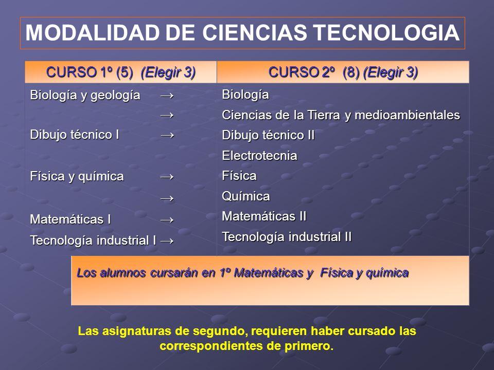 MODALIDAD DE CIENCIAS TECNOLOGIA