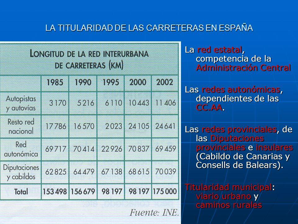 LA TITULARIDAD DE LAS CARRETERAS EN ESPAÑA