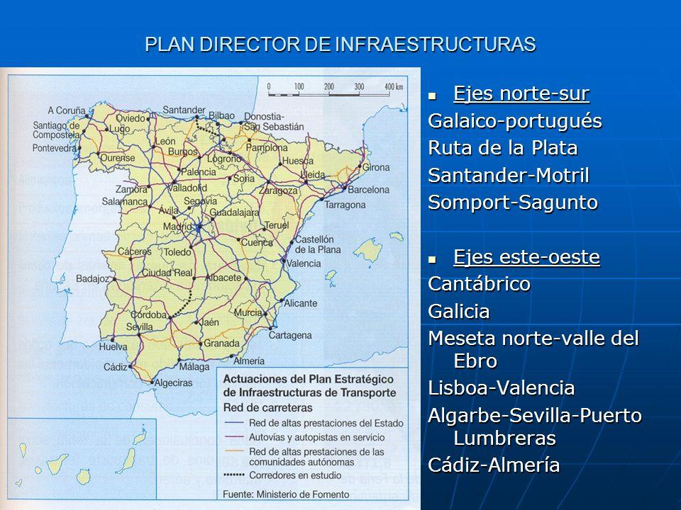 PLAN DIRECTOR DE INFRAESTRUCTURAS