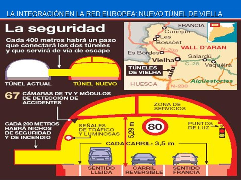 LA INTEGRACIÓN EN LA RED EUROPEA: NUEVO TÚNEL DE VIELLA