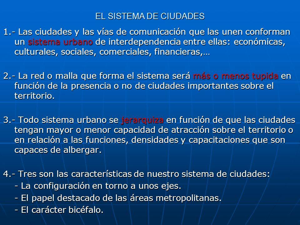 EL SISTEMA DE CIUDADES