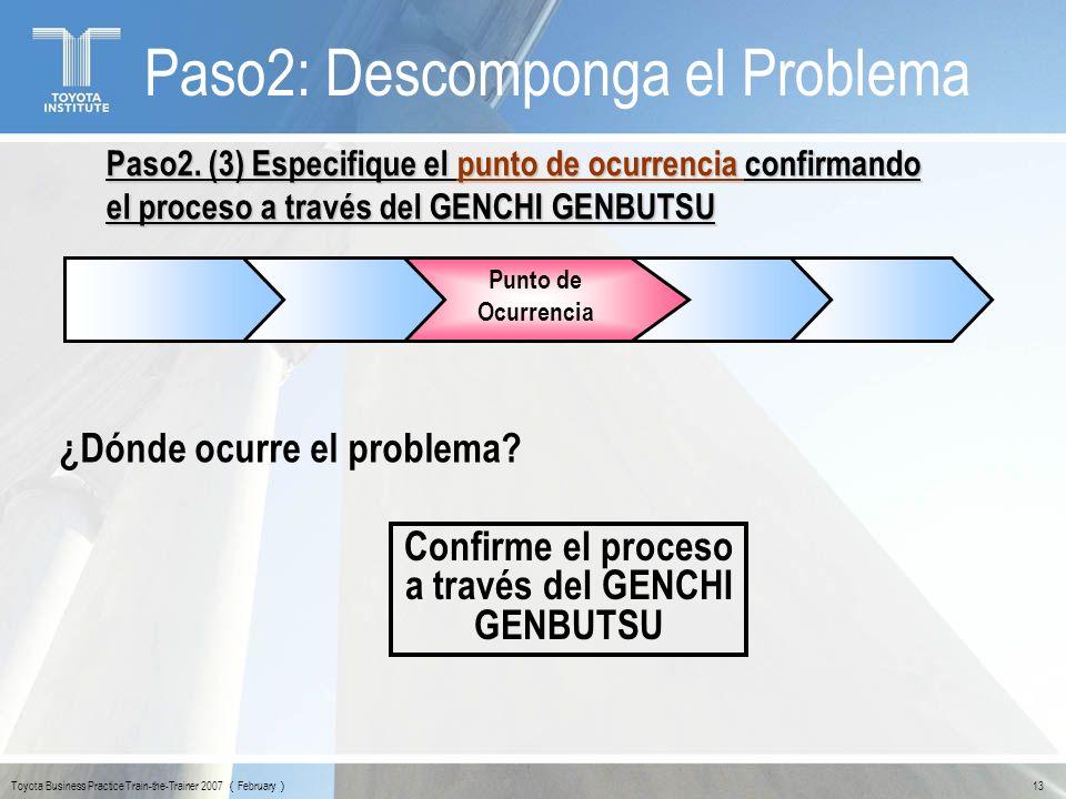 Confirme el proceso a través del GENCHI GENBUTSU