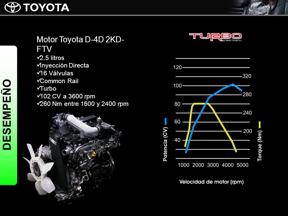DESEMPEÑO Motor Toyota D-4D 2KD-FTV 2.5 litros Inyección Directa