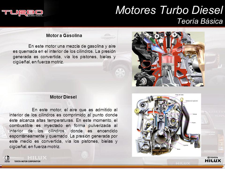 Motores Turbo Diesel Teoría Básica