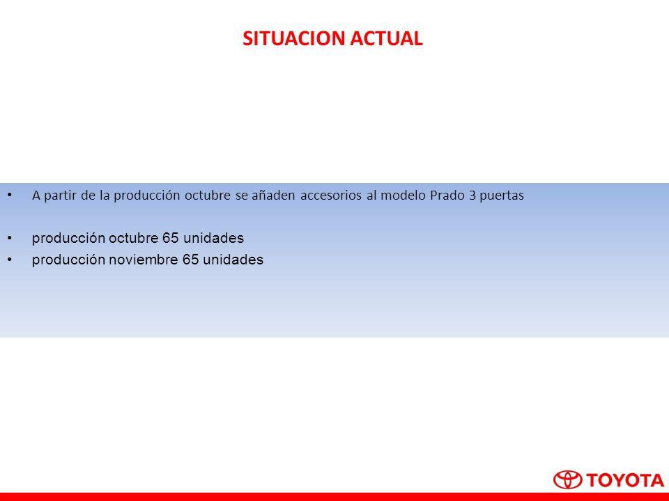 SITUACION ACTUAL A partir de la producción octubre se añaden accesorios al modelo Prado 3 puertas. producción octubre 65 unidades.