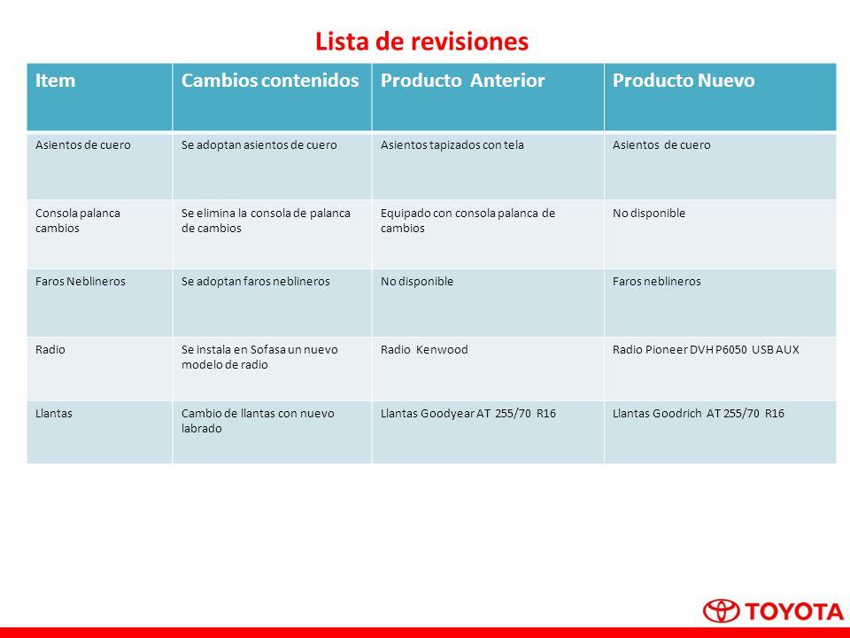 Lista de revisiones Item Cambios contenidos Producto Anterior