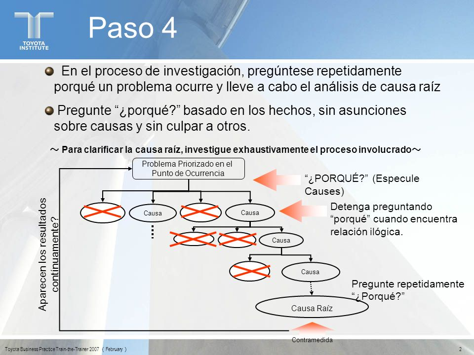 Paso 4 En el proceso de investigación, pregúntese repetidamente porqué un problema ocurre y lleve a cabo el análisis de causa raíz.