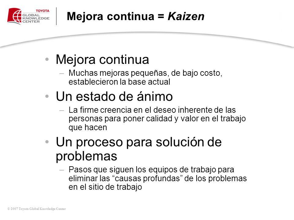 Mejora continua = Kaizen