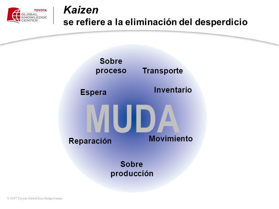 Kaizen se refiere a la eliminación del desperdicio
