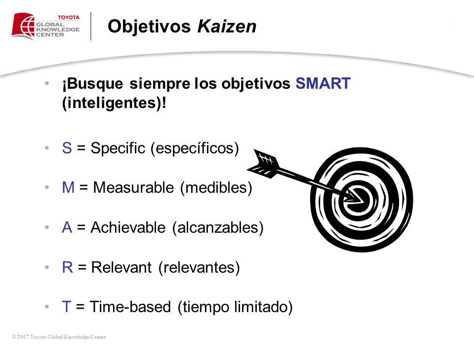 Objetivos Kaizen ¡Busque siempre los objetivos SMART (inteligentes)!