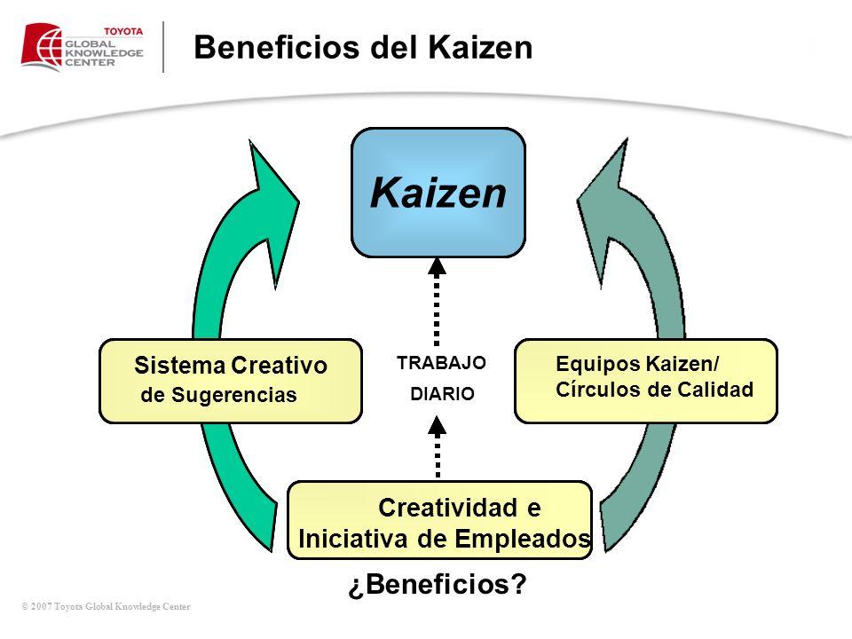 Kaizen Beneficios del Kaizen ¿Beneficios Employee