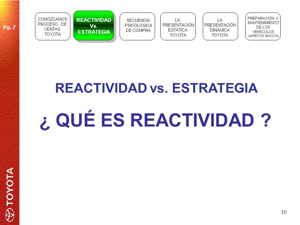 REACTIVIDAD vs. ESTRATEGIA
