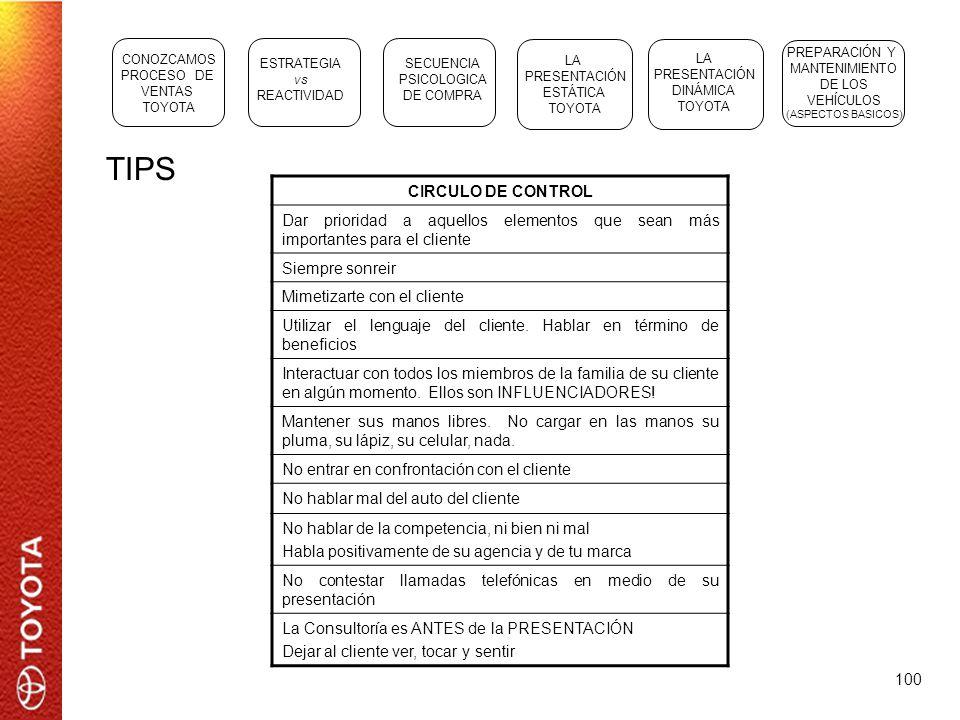 TIPS CIRCULO DE CONTROL