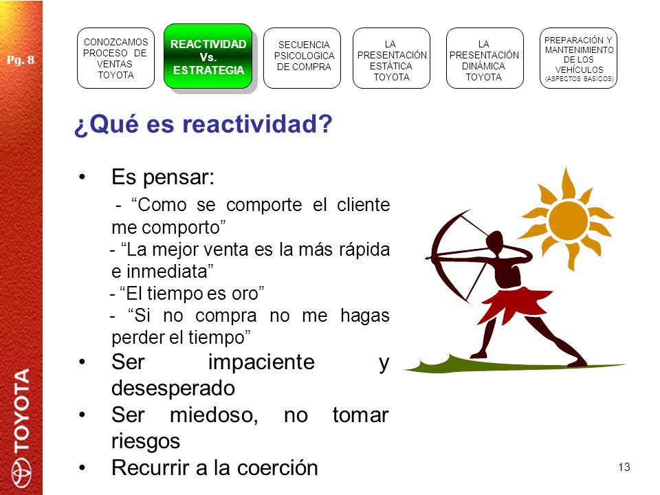¿Qué es reactividad Es pensar: