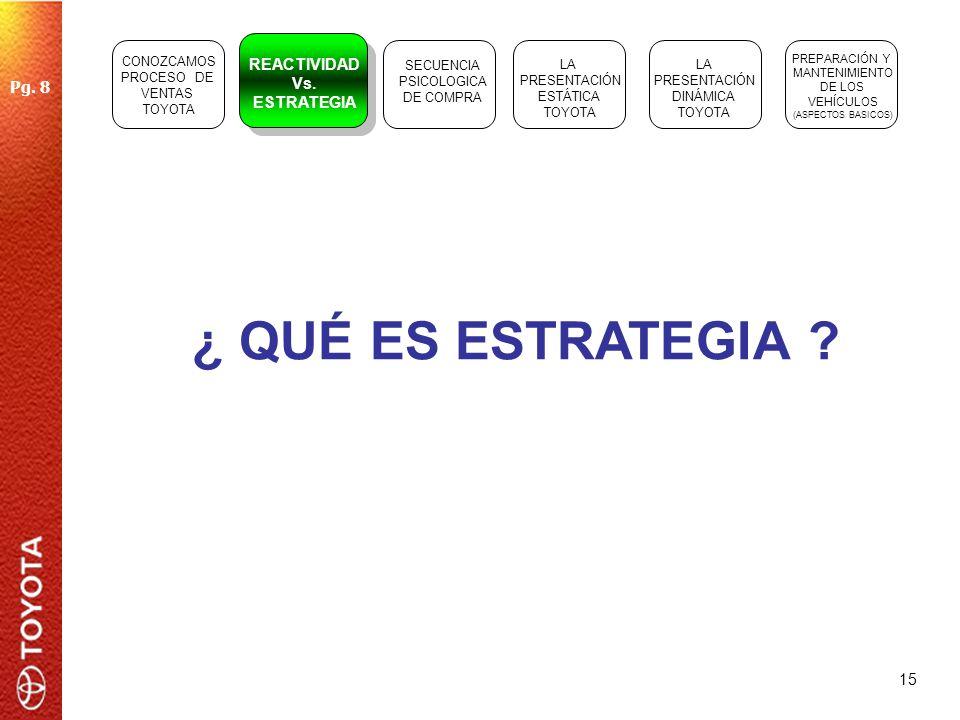 ¿ QUÉ ES ESTRATEGIA REACTIVIDAD Vs. ESTRATEGIA Pg. 8 CONOZCAMOS