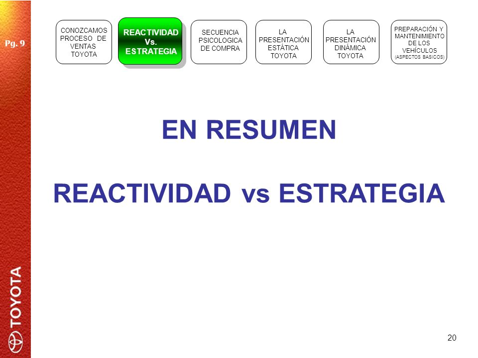 REACTIVIDAD vs ESTRATEGIA