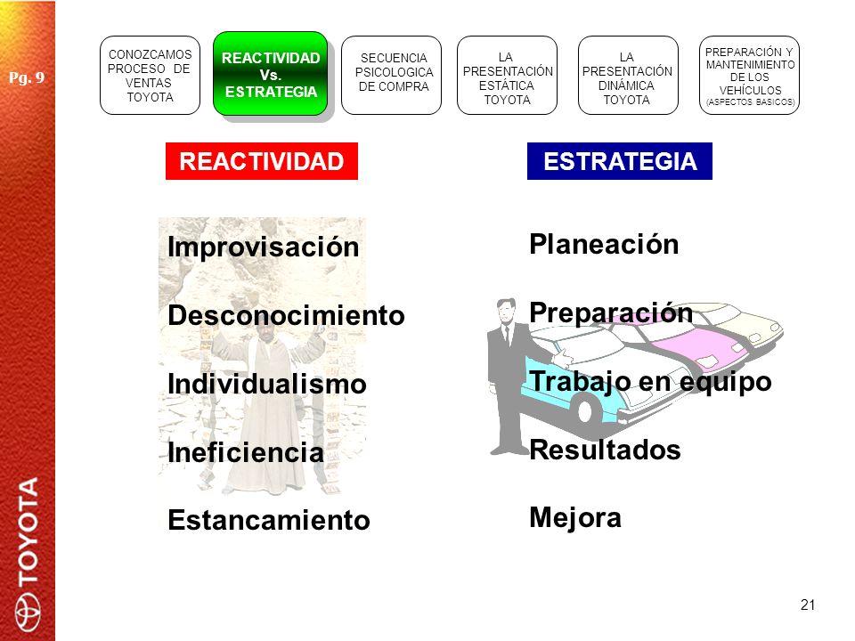 Planeación Improvisación Desconocimiento Preparación Individualismo