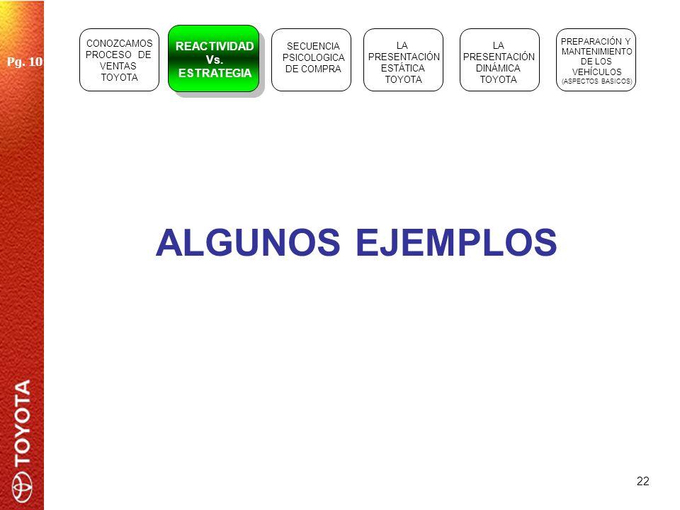 ALGUNOS EJEMPLOS REACTIVIDAD Vs. Pg. 10 ESTRATEGIA CONOZCAMOS