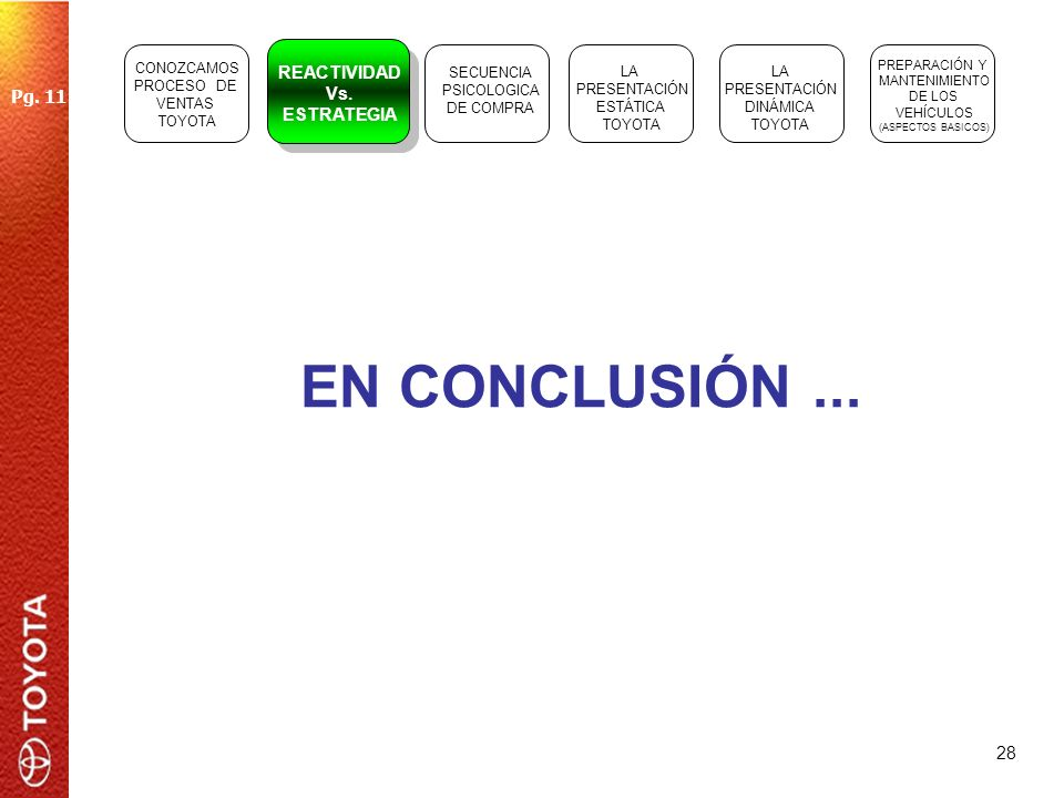 EN CONCLUSIÓN ... REACTIVIDAD Vs. Pg. 11 ESTRATEGIA CONOZCAMOS