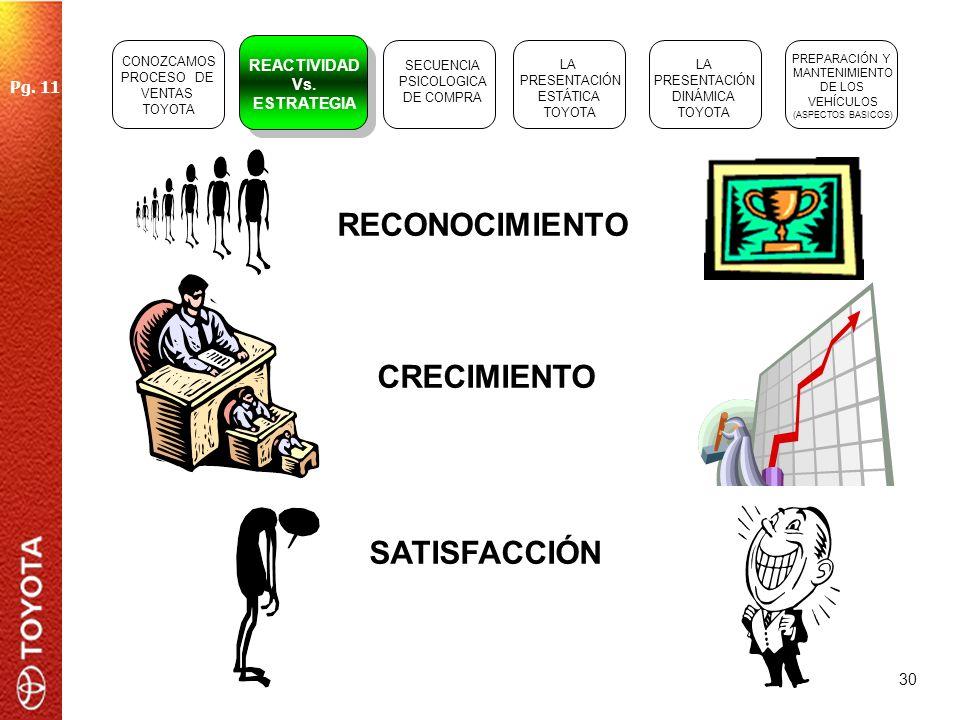 RECONOCIMIENTO CRECIMIENTO SATISFACCIÓN REACTIVIDAD Vs. Pg. 11