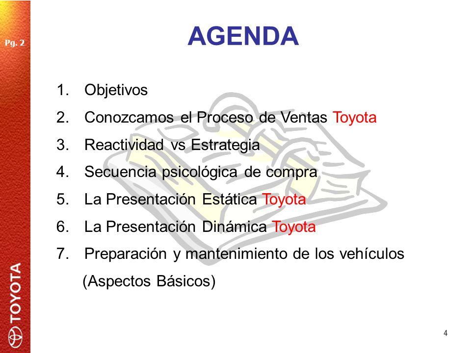 AGENDA Objetivos Conozcamos el Proceso de Ventas Toyota