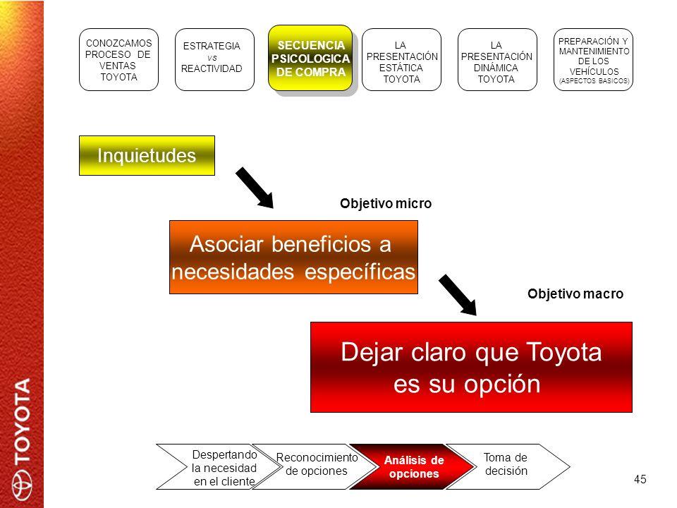 Dejar claro que Toyota es su opción Asociar beneficios a