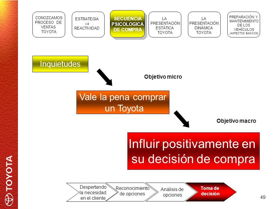Influir positivamente en su decisión de compra