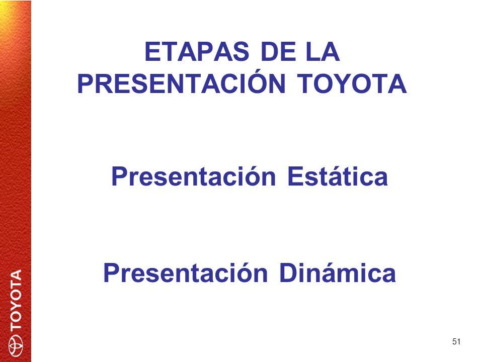ETAPAS DE LA PRESENTACIÓN TOYOTA
