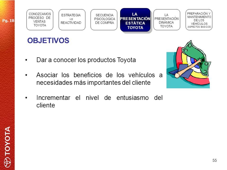 OBJETIVOS Dar a conocer los productos Toyota