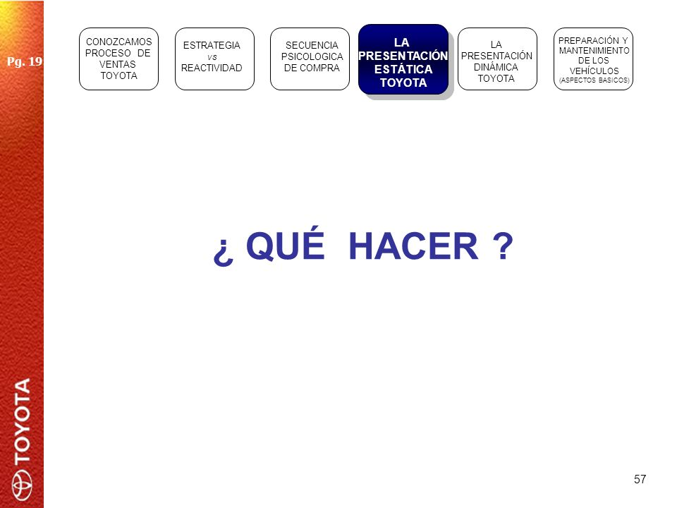 ¿ QUÉ HACER LA PRESENTACIÓN ESTÁTICA Pg. 19 TOYOTA CONOZCAMOS