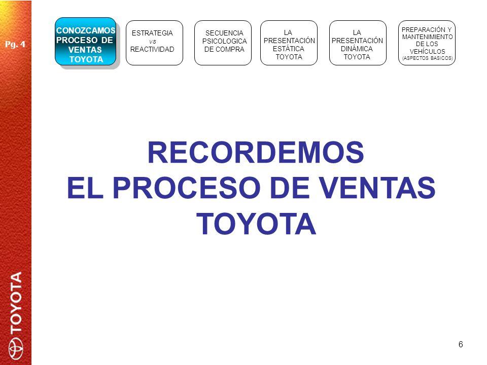 RECORDEMOS EL PROCESO DE VENTAS TOYOTA