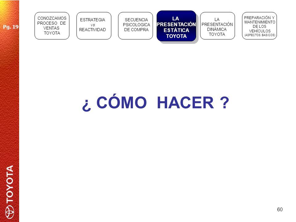 ¿ CÓMO HACER LA PRESENTACIÓN ESTÁTICA Pg. 19 TOYOTA CONOZCAMOS