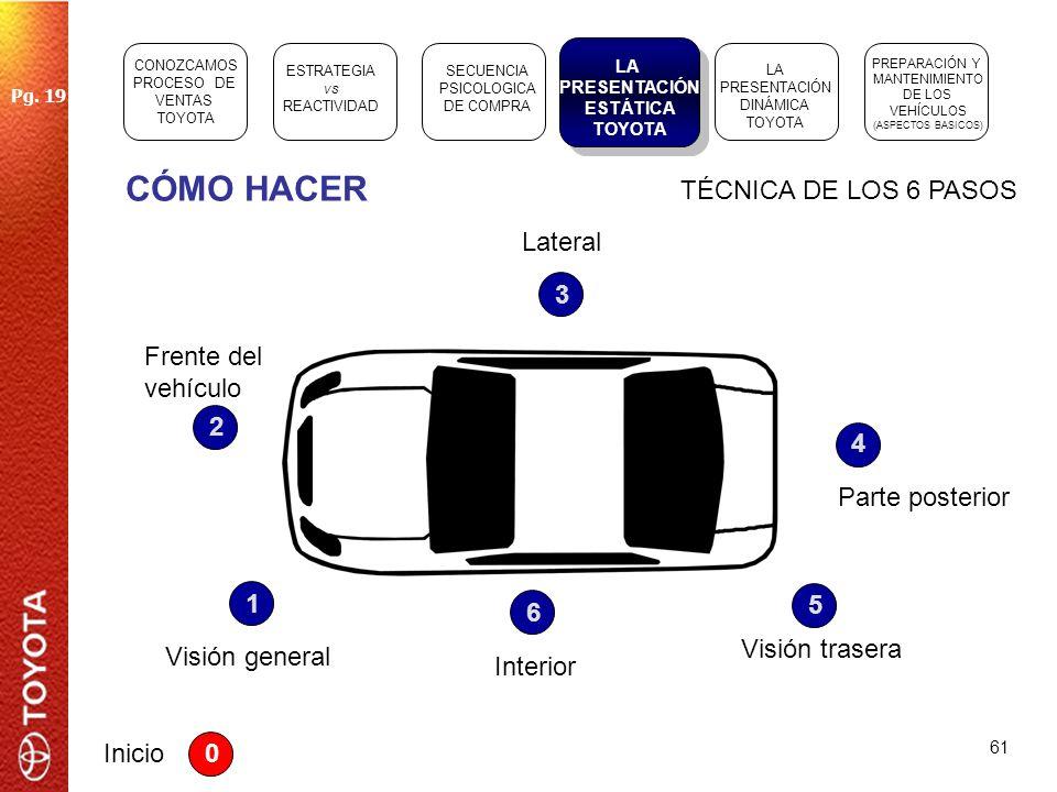 CÓMO HACER TÉCNICA DE LOS 6 PASOS Lateral 3 Frente del vehículo 2 4