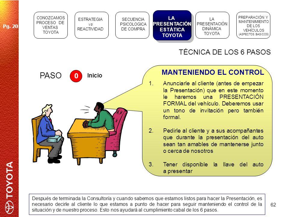 PASO 3 TÉCNICA DE LOS 6 PASOS MANTENIENDO EL CONTROL Inicio