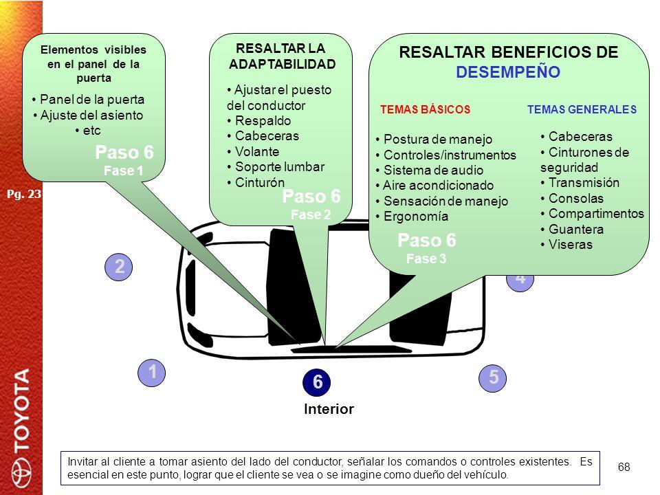 Elementos visibles en el panel de la puerta RESALTAR BENEFICIOS DE