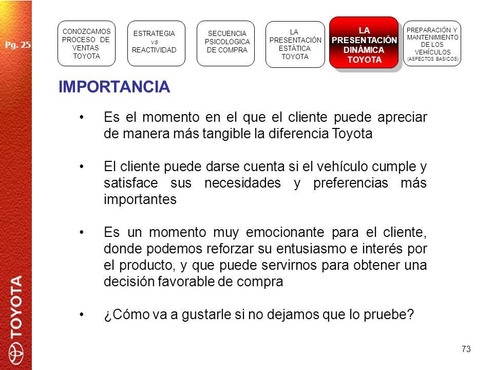 CONOZCAMOSPROCESO DE. VENTAS. TOYOTA. ESTRATEGIA. vs. REACTIVIDAD. SECUENCIA. PSICOLOGICA. DE COMPRA.