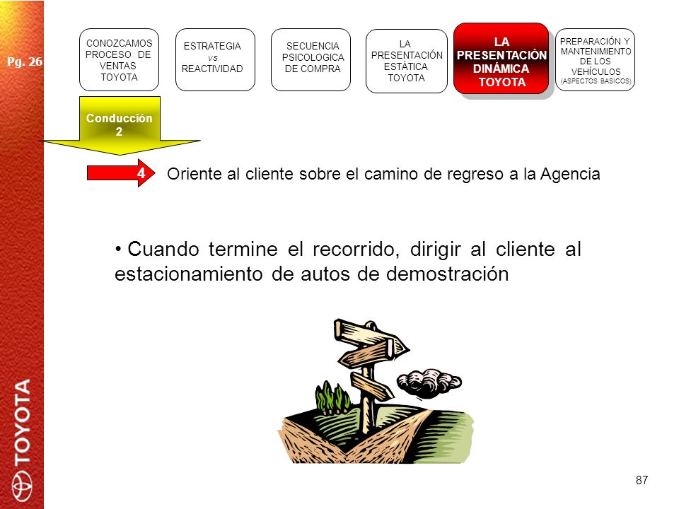 CONOZCAMOS PROCESO DE. VENTAS. TOYOTA. ESTRATEGIA. vs. REACTIVIDAD. SECUENCIA. PSICOLOGICA.