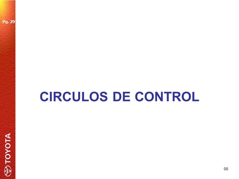 Pg. 29 CIRCULOS DE CONTROL