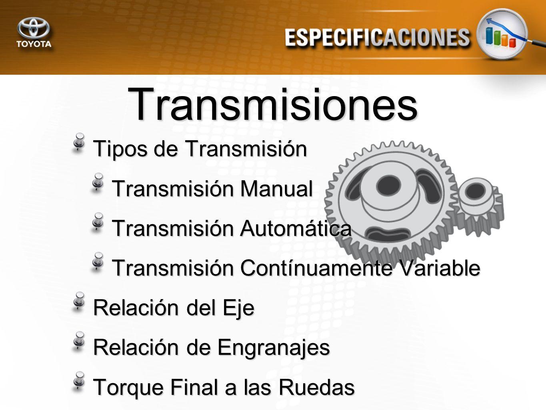 Transmisiones Tipos de Transmisión Transmisión Manual