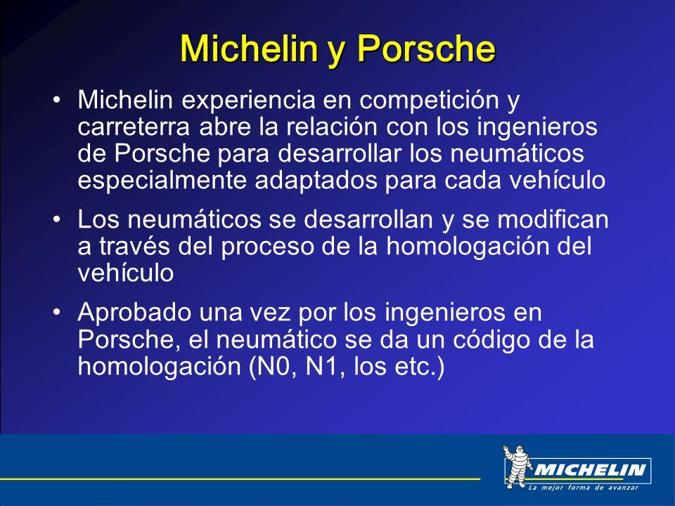 Michelin y Porsche