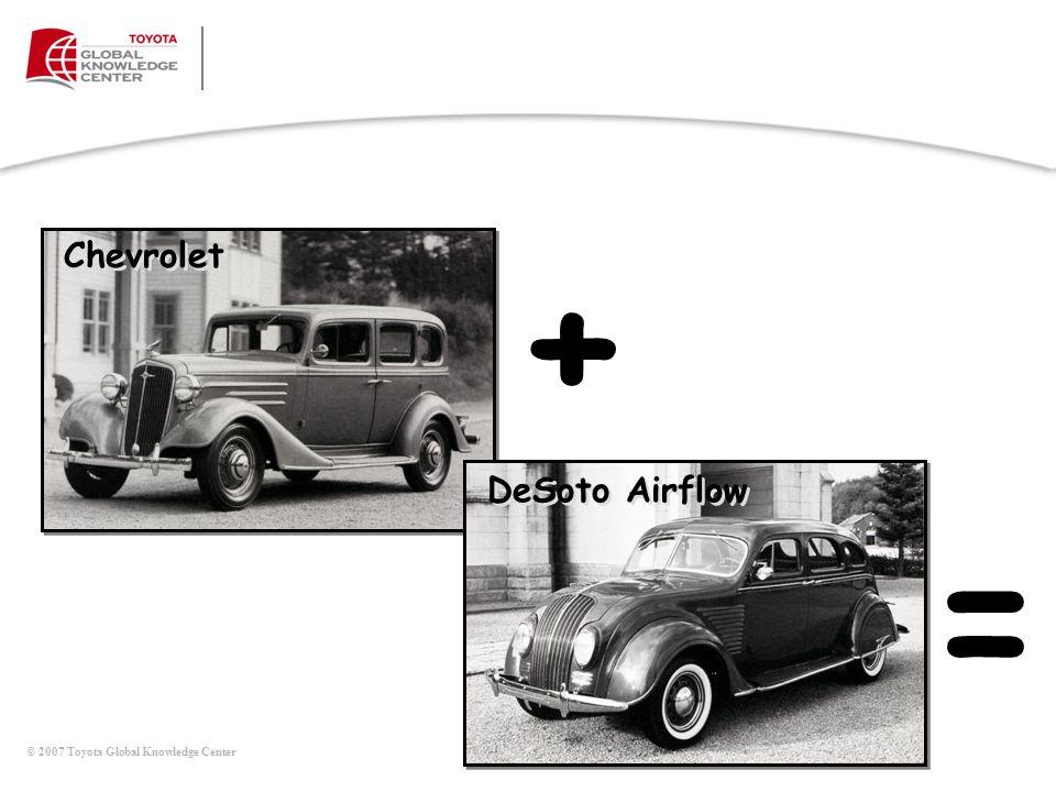 + = Chevrolet DeSoto Airflow Mesa de Discusiones (continúa)