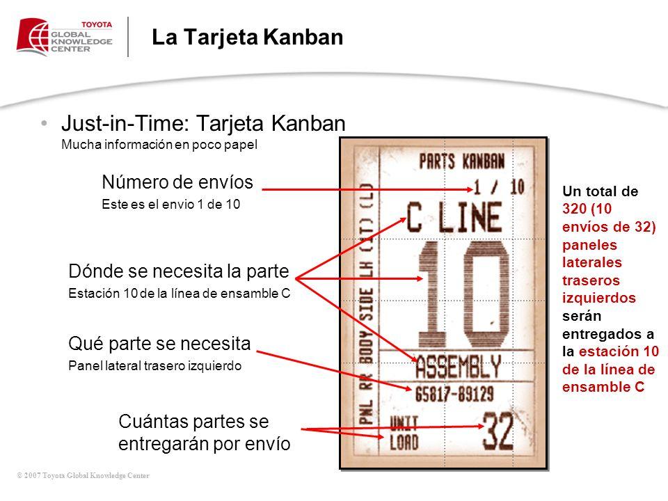 Just-in-Time: Tarjeta Kanban