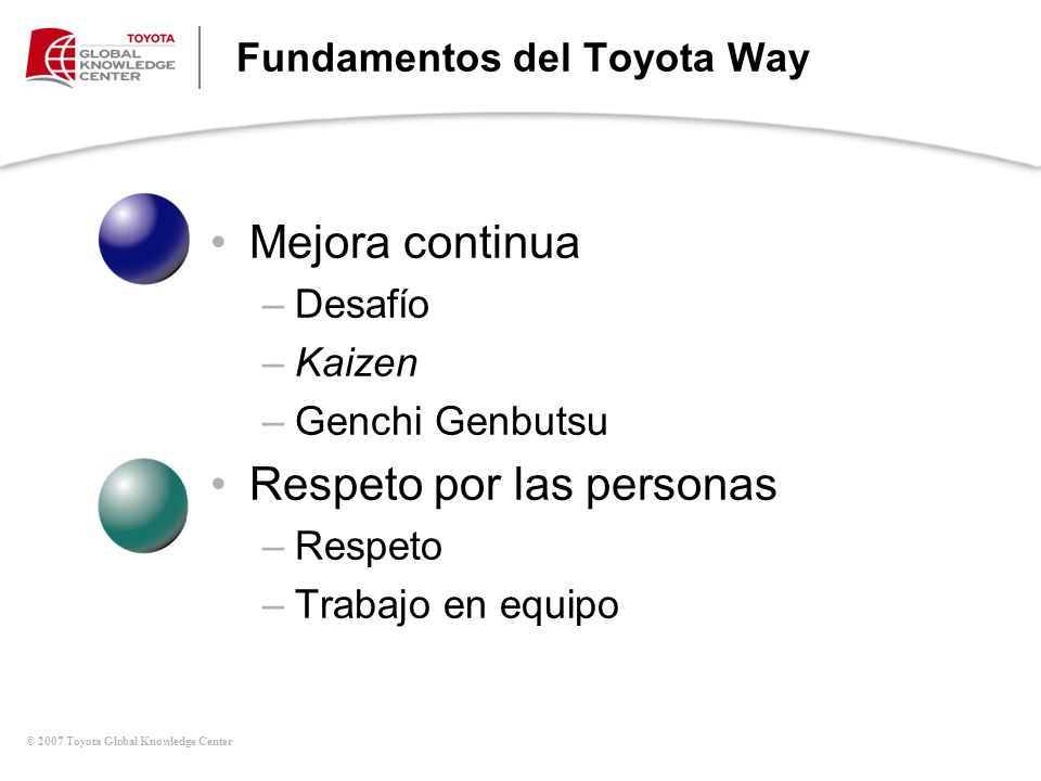 Fundamentos del Toyota Way