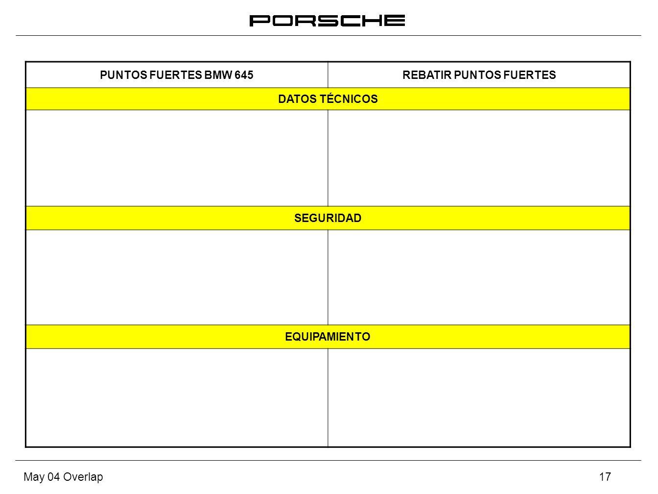 PUNTOS FUERTES Porsche 911 Carrera (MY´05) Mercedes Benz SL 500