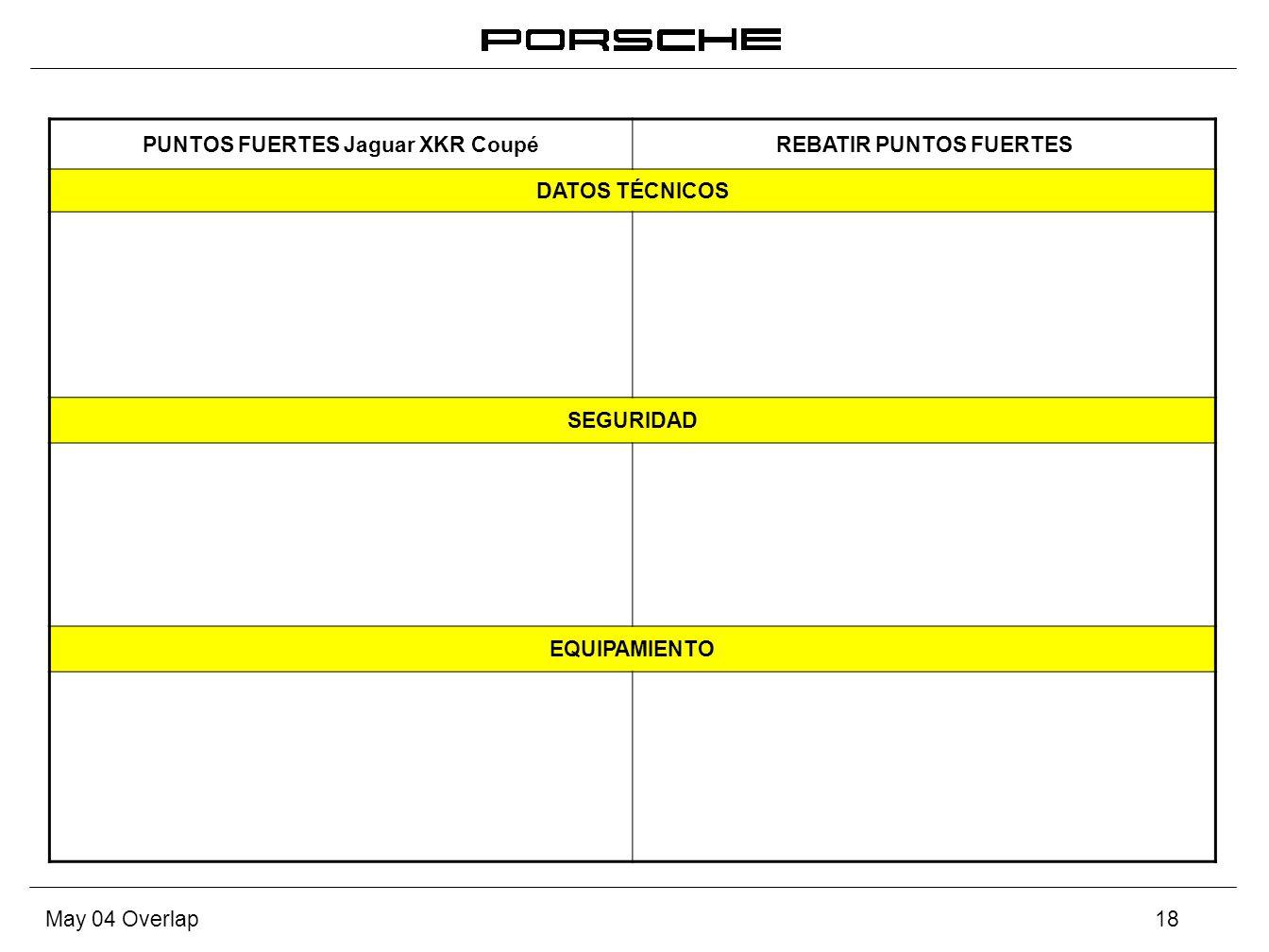 PUNTOS FUERTES Porsche 911 Carrera (MY´05) BMW 645 DATOS TÉCNICOS